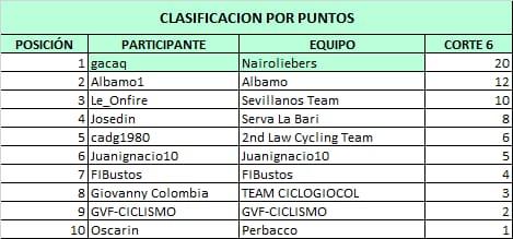 Polla CQ Ranking 2021 - Página 2 Whats388