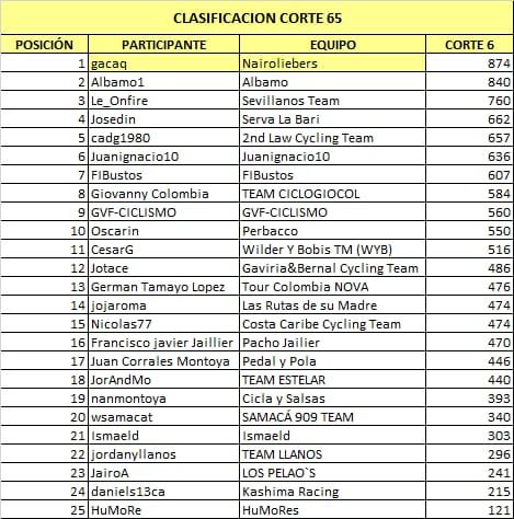 Polla CQ Ranking 2021 - Página 2 Whats389