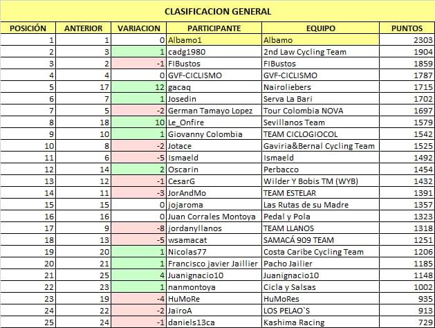 Polla CQ Ranking 2021 - Página 2 Whats391
