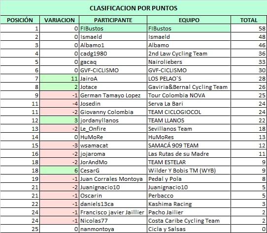 Polla CQ Ranking 2021 - Página 2 Whats417