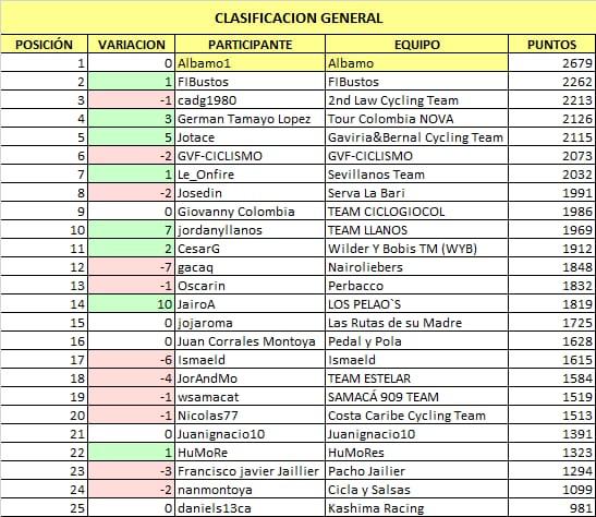 Polla CQ Ranking 2021 - Página 2 Whats418