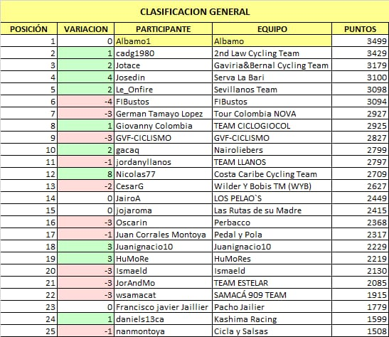 Polla CQ Ranking 2021 - Página 2 Whats422