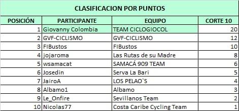 Polla CQ Ranking 2021 - Página 2 Whats428