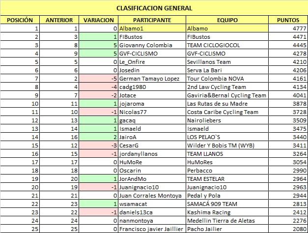 Polla CQ Ranking 2021 - Página 2 Whats433