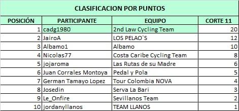 Polla CQ Ranking 2021 - Página 2 Whats435