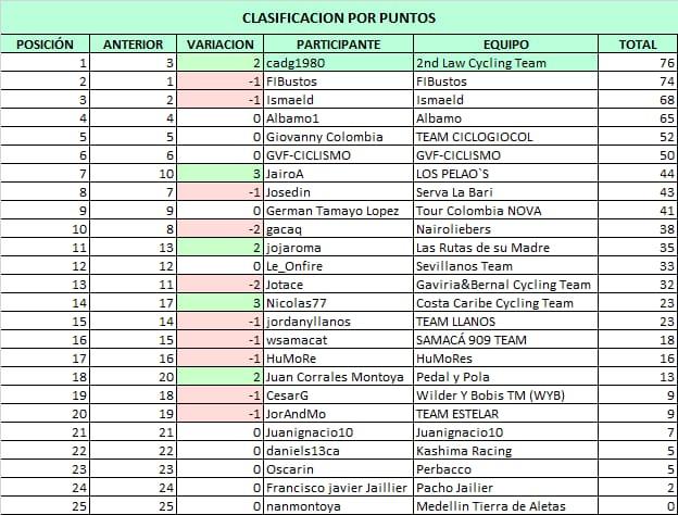 Polla CQ Ranking 2021 - Página 2 Whats436