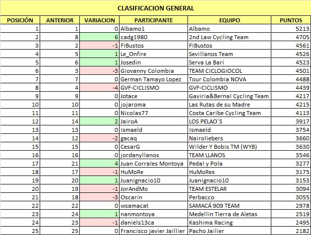 Polla CQ Ranking 2021 - Página 2 Whats437