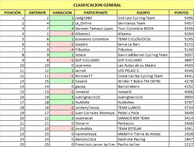 Polla CQ Ranking 2021 - Página 2 Whats496