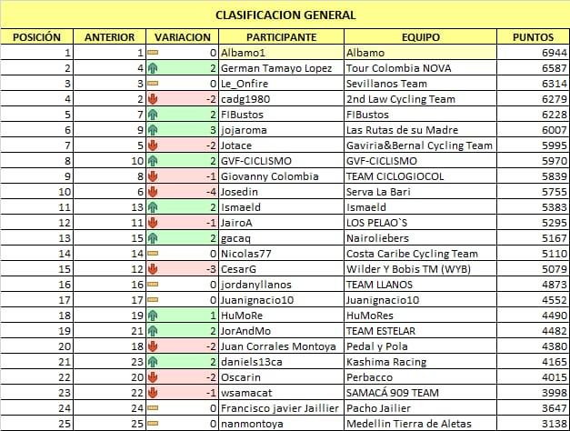 Polla CQ Ranking 2021 - Página 2 Whats504