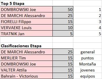 Polla Giro de Italia - valida 21/45 Polla Anual LRDE Whats514