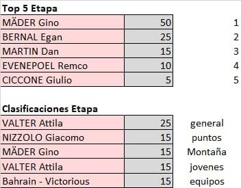 Polla Giro de Italia - valida 21/45 Polla Anual LRDE Whats522