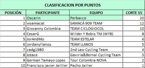 Polla CQ Ranking 2021 - Página 2 Whats533