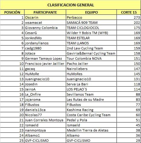 Polla CQ Ranking 2021 - Página 2 Whats534