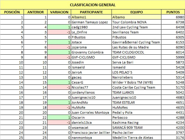 Polla CQ Ranking 2021 - Página 2 Whats536