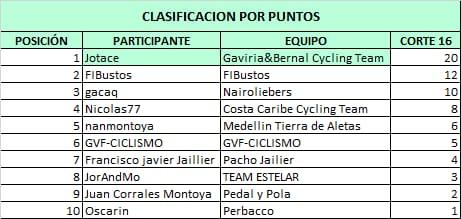 Polla CQ Ranking 2021 - Página 2 Whats537