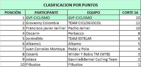 Polla CQ Ranking 2021 - Página 2 Whats580