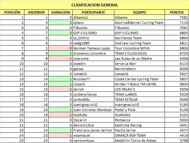 Polla CQ Ranking 2021 - Página 2 Whats583