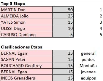 Polla Giro de Italia - valida 21/45 Polla Anual LRDE Whats585