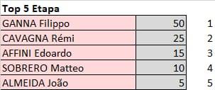 Polla Giro de Italia - valida 21/45 Polla Anual LRDE Whats596