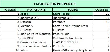 Polla CQ Ranking 2021 - Página 2 Whats639