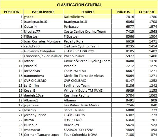 Polla CQ Ranking 2021 - Página 2 Whats640