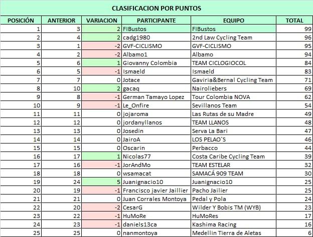 Polla CQ Ranking 2021 - Página 2 Whats641