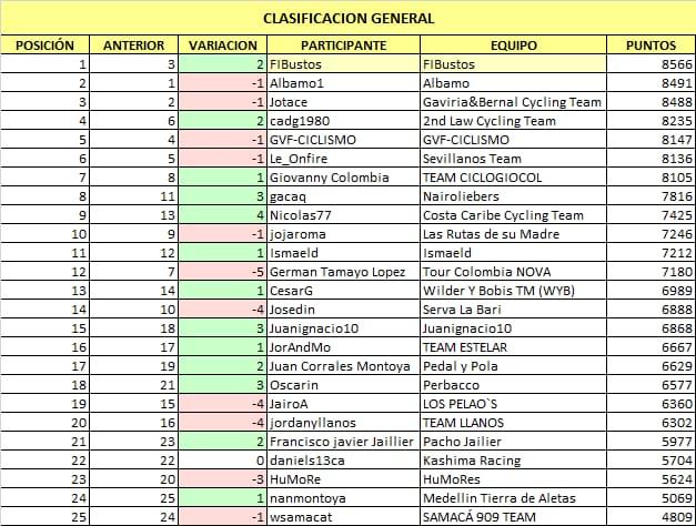 Polla CQ Ranking 2021 - Página 2 Whats642