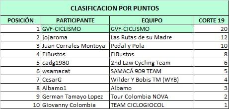 Polla CQ Ranking 2021 - Página 2 Whats643
