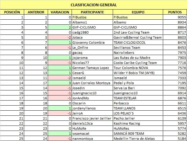Polla CQ Ranking 2021 - Página 2 Whats646