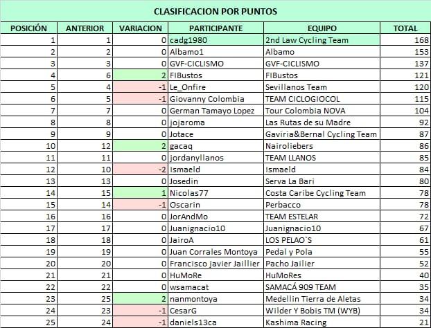 Polla CQ Ranking 2021 - Página 3 Whats744