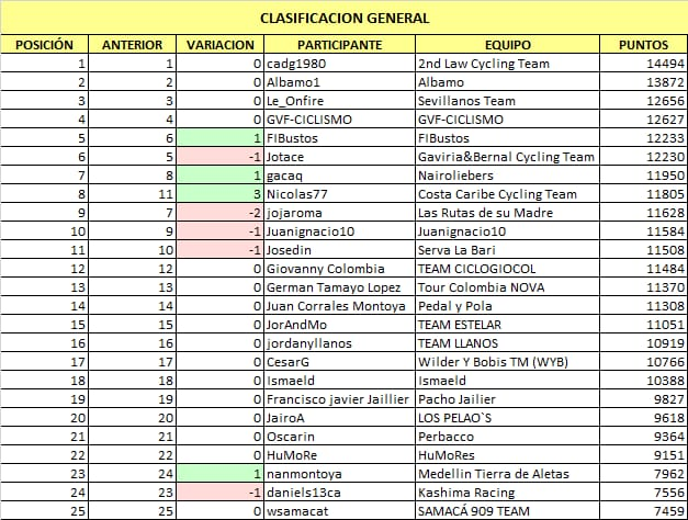 Polla CQ Ranking 2021 - Página 3 Whats745