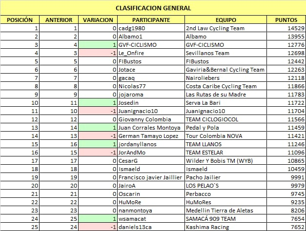 Polla CQ Ranking 2021 - Página 3 Whats797