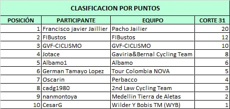 Polla CQ Ranking 2021 - Página 3 Whats799