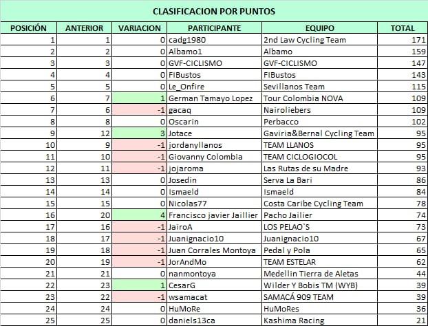 Polla CQ Ranking 2021 - Página 3 Whats801