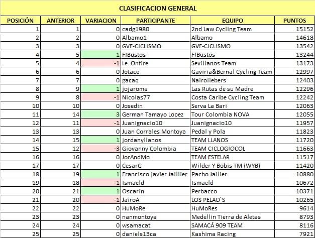 Polla CQ Ranking 2021 - Página 3 Whats802