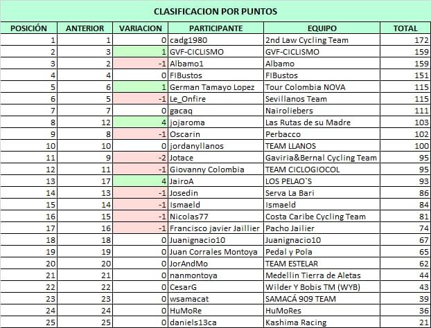 Polla CQ Ranking 2021 - Página 3 Whats847