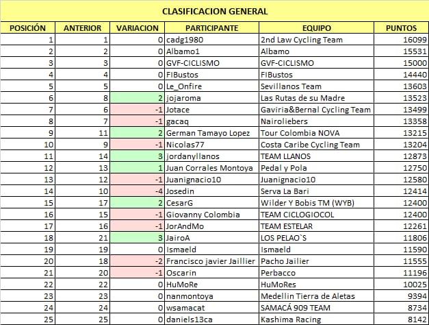 Polla CQ Ranking 2021 - Página 3 Whats848