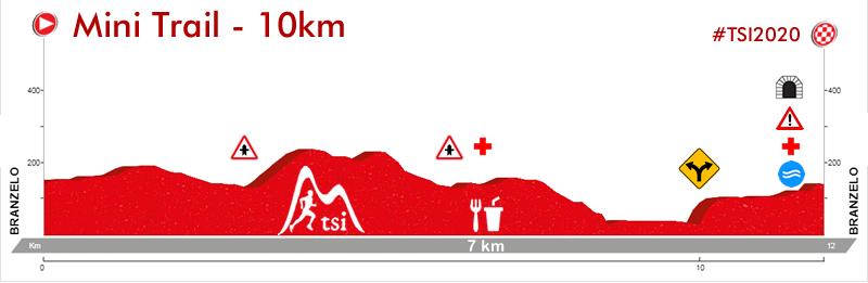 TSI Trail Santa Iria 10k10