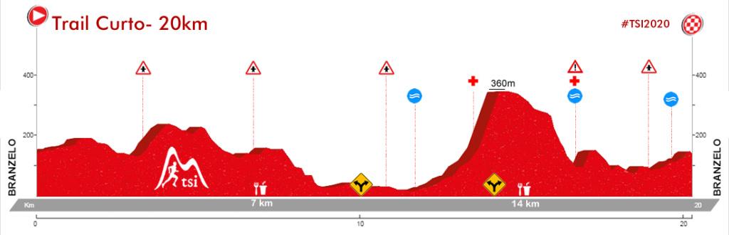 TSI Trail Santa Iria 20k10