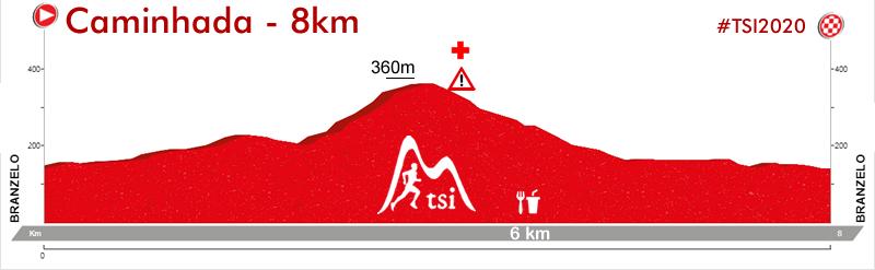 TSI Trail Santa Iria Caminh10