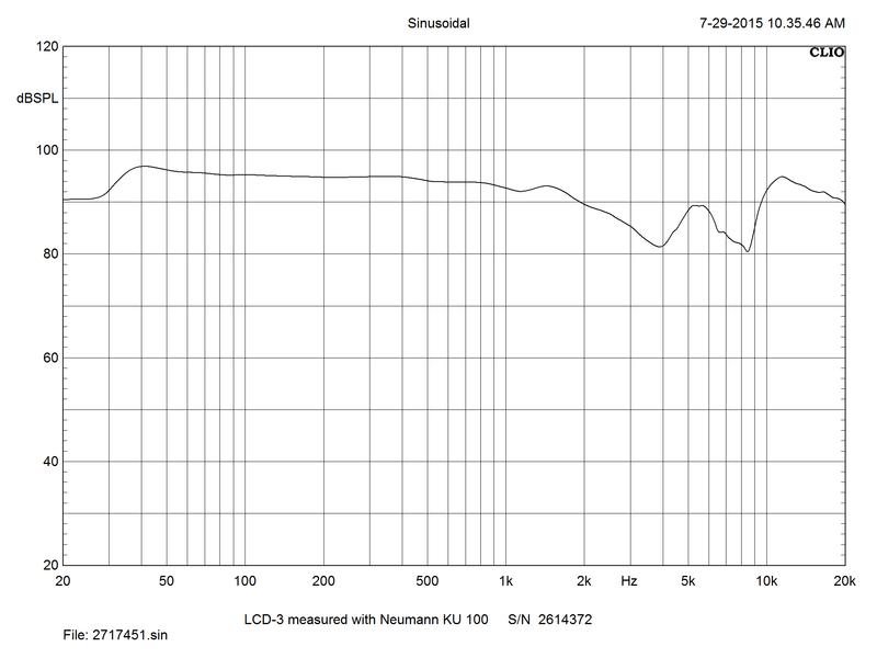(GE) Audeze LCD-3 Fazor 26143710
