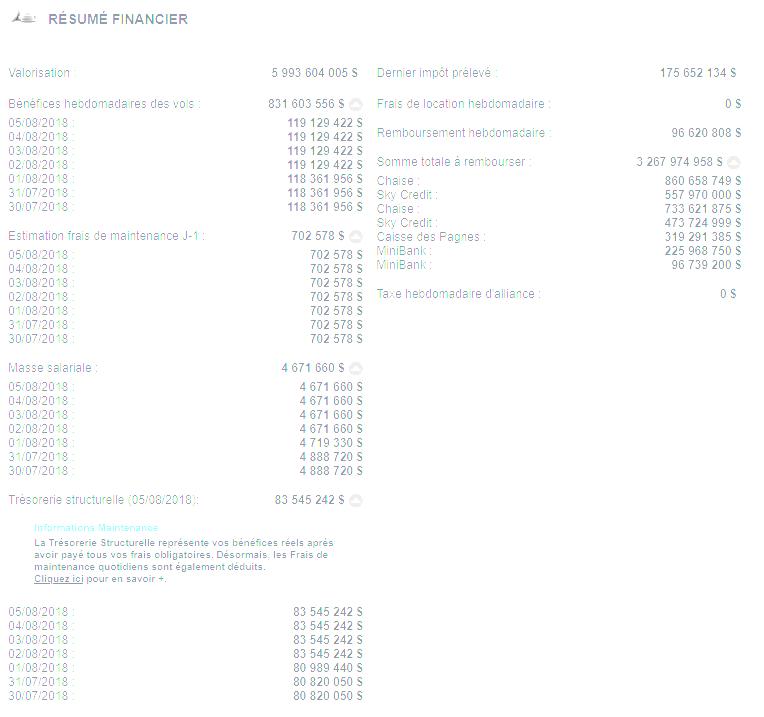 bilans financiers hebdo Bf110
