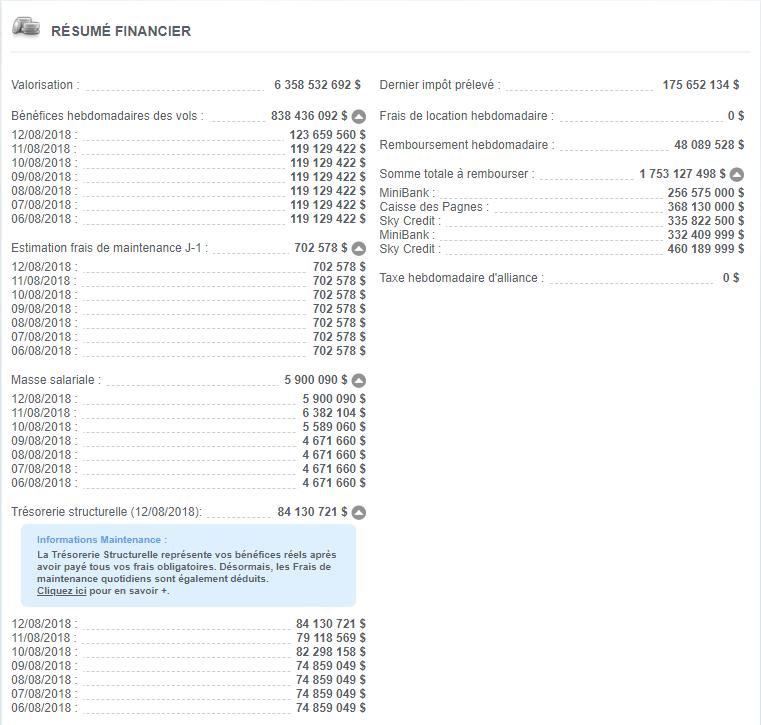 bilans financiers hebdo Bf210