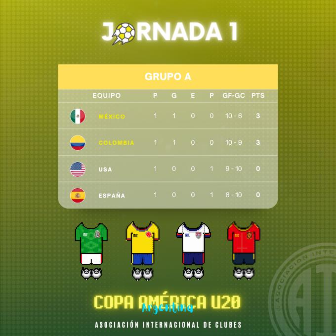 [AICv27] Resumen J1 & J2 de Copa América Colombia 2021 // J1 de Copa América Sub-20 Argentina 2021 111
