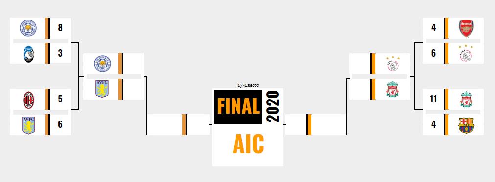 [AICv25] Resúmen Cuartos de Final Copa AIC & Copa Community // Final & Tercer Lugar Esperanzas de Toulon U20 // Bota de Oro & Máximo Asistidor 15957223