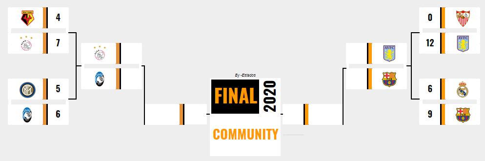 [AICv25] Resúmen Cuartos de Final Copa AIC & Copa Community // Final & Tercer Lugar Esperanzas de Toulon U20 // Bota de Oro & Máximo Asistidor 15959610