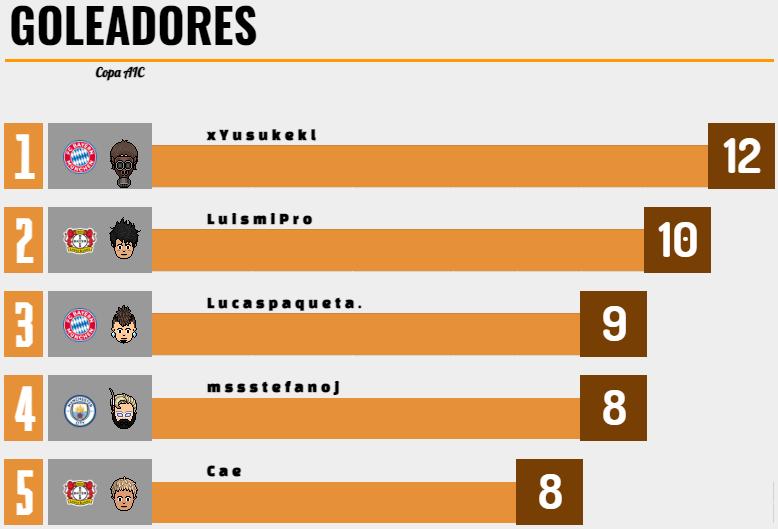 [AICv27] Resumen Semifinales de Copa AIC & Copa HBL Community Copa_a30