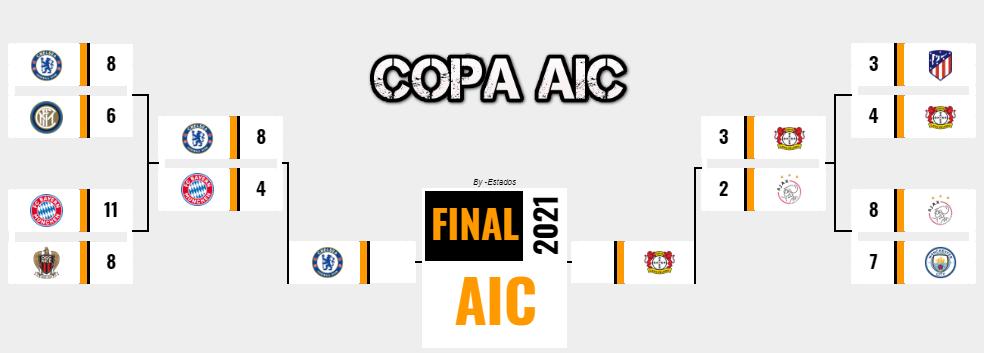 [AICv27] Resumen Semifinales de Copa AIC & Copa HBL Community Copa_a31