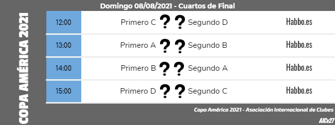 [AICv27] Horarios J3 & Cuartos de Final de Copa América Colombia 2021 // J2 & J3 de Copa América Sub20 Argentina 2021 Copa_a38