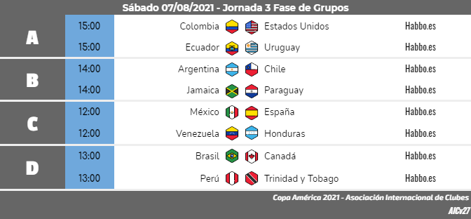 [AICv27] Horarios J3 & Cuartos de Final de Copa América Colombia 2021 // J2 & J3 de Copa América Sub20 Argentina 2021 Copa_a39